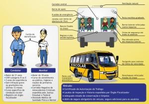 seguranca-transporte-escolar-dinamo-vigilancia-03