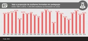 20140224-Pedagogia