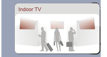 Como funciona o produto SuperMídia.tv