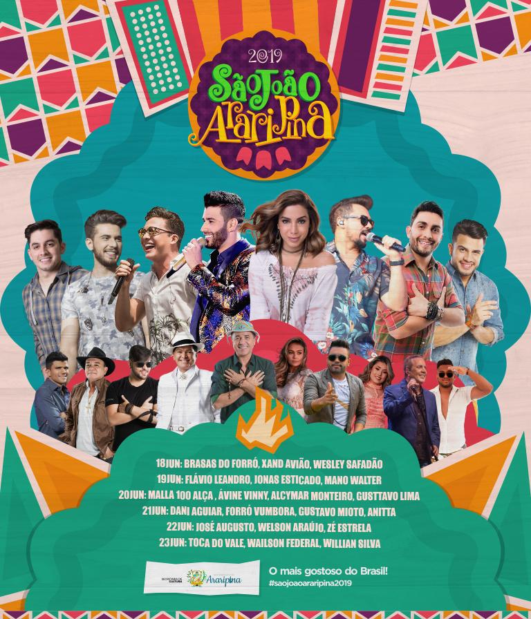São João de Araripina 2019